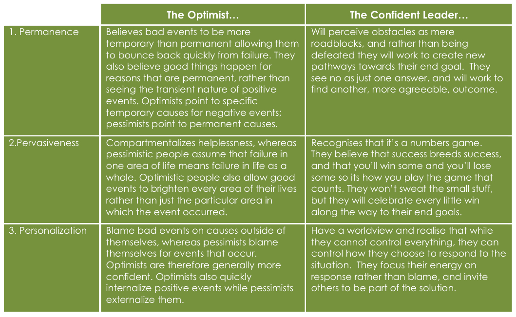 the_confident_leader_jpg